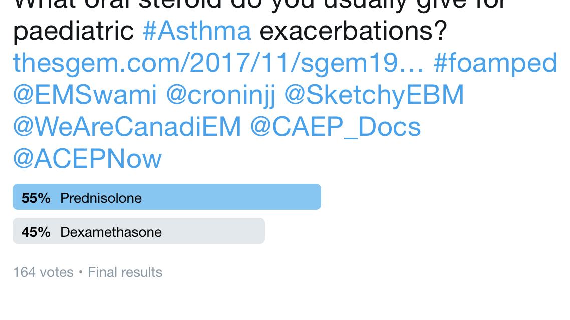 SGEM Twitter Poll #194