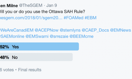 SGEM Twitter Poll #201
