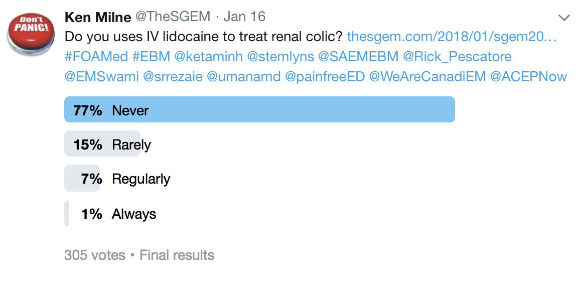 SGEM Twitter Poll #202