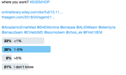 SGEM Twitter Poll #215