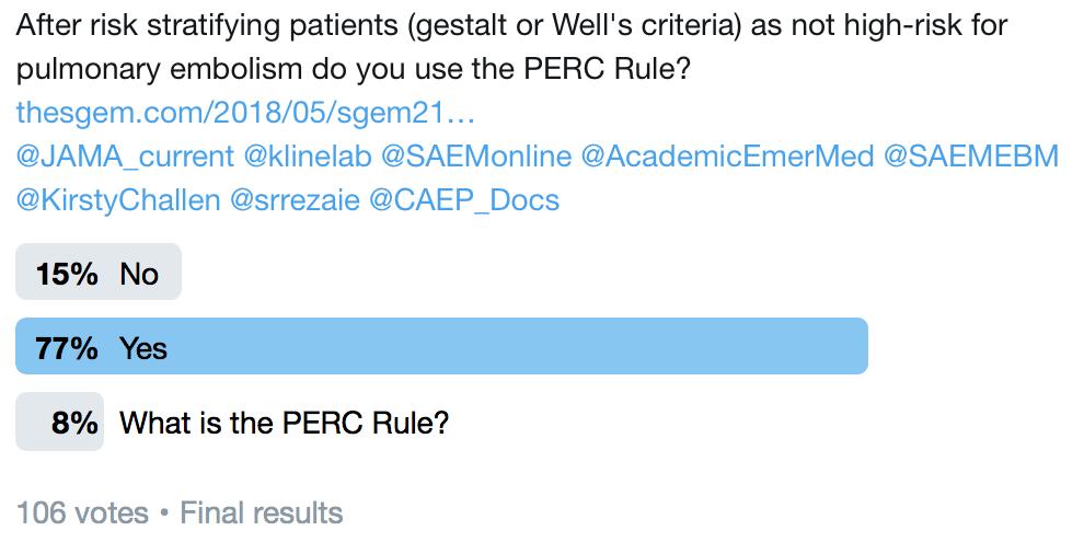 SGEM Twitter Poll #219