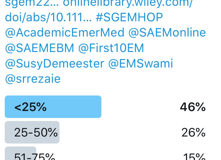 SGEM Twitter Poll #222