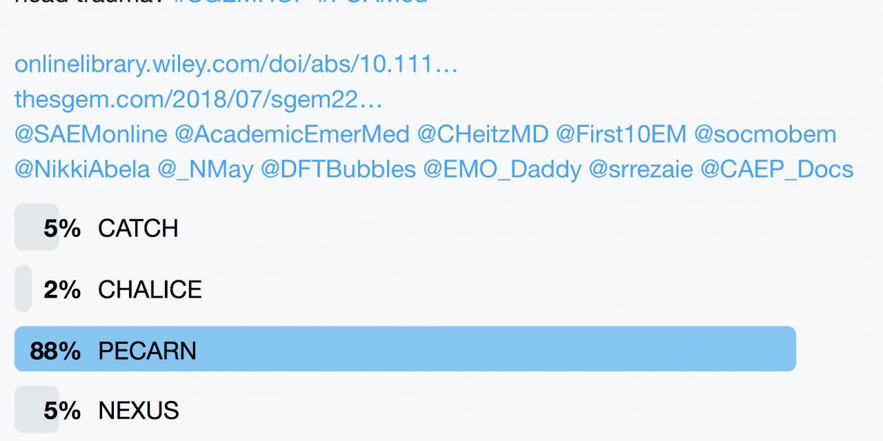SGEM Twitter Poll #225