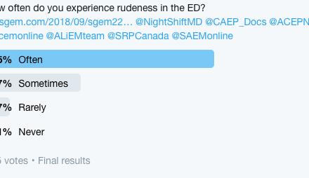 SGEM Twitter Poll #227