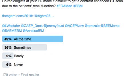 SGEM Twitter Poll #234