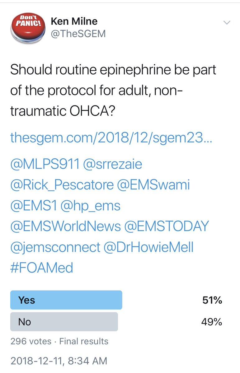 SGEM Twitter Poll #238