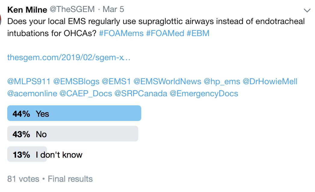 SGEM Twitter Poll #247
