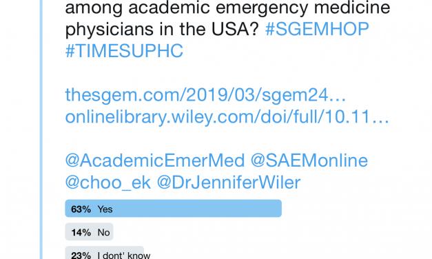 SGEM Twitter Poll #248