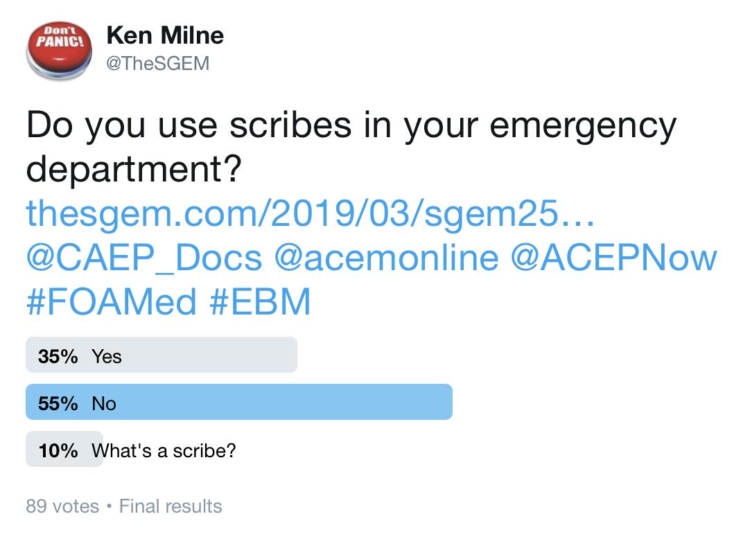 SGEM Twitter Poll #250