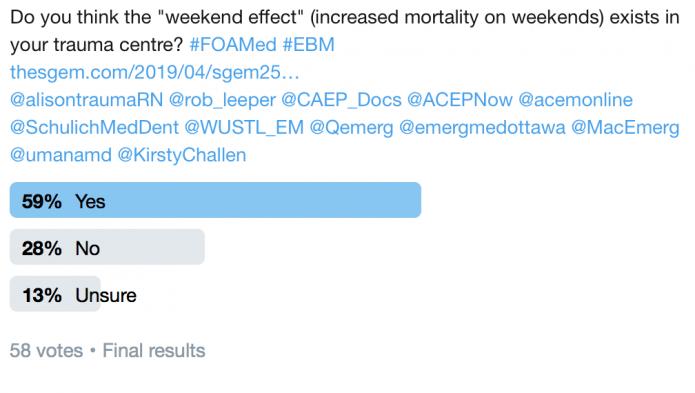 SGEM Twitter Poll #253