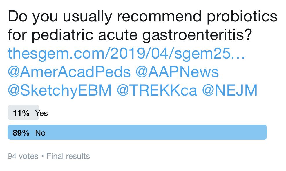 SGEM Twitter Poll #254