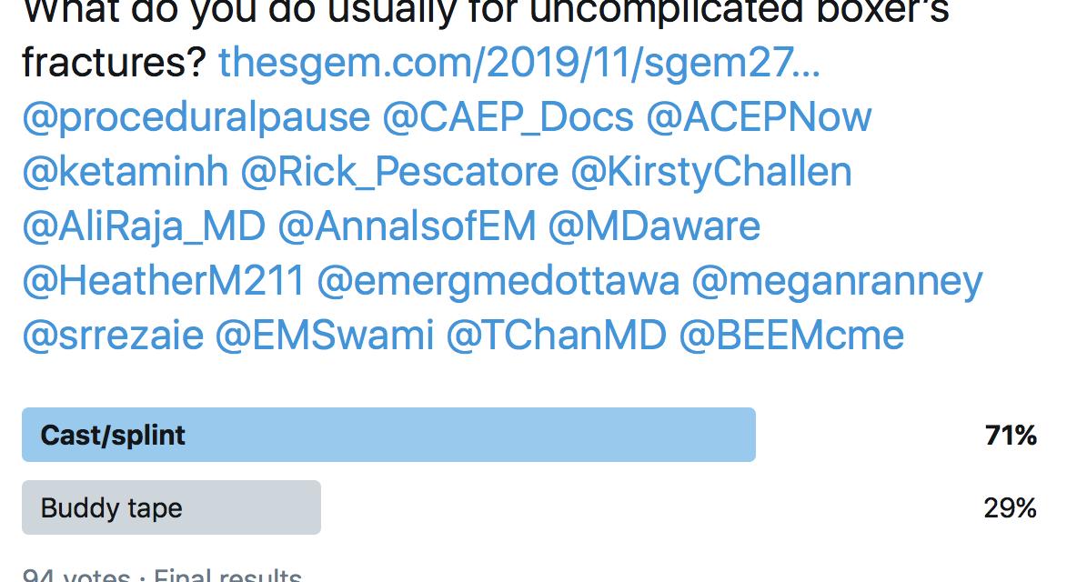 SGEM Twitter Poll #273