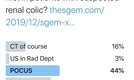 SGEM Twitter Poll Renal Colic