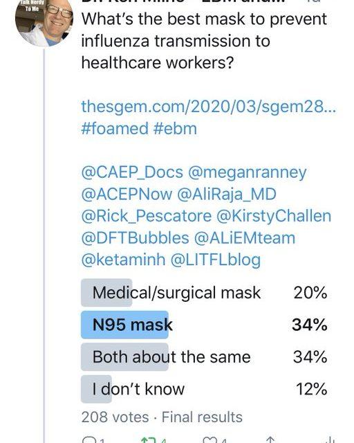SGEM Twitter Poll #286