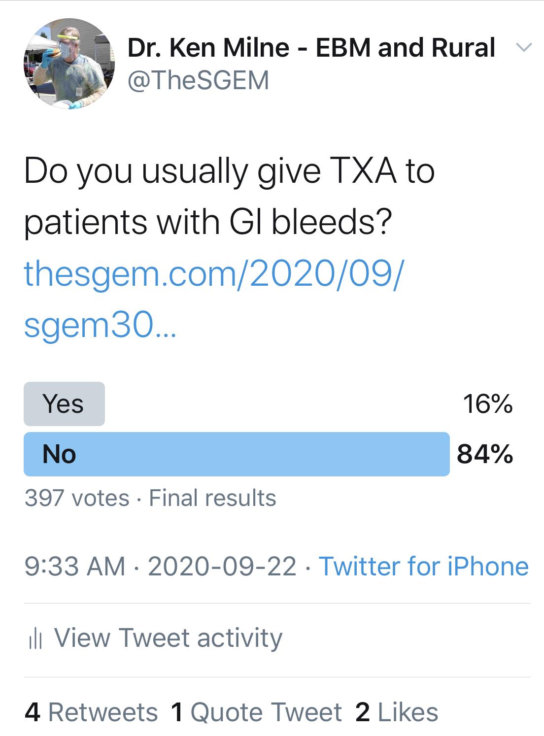SGEM Twitter Poll #301