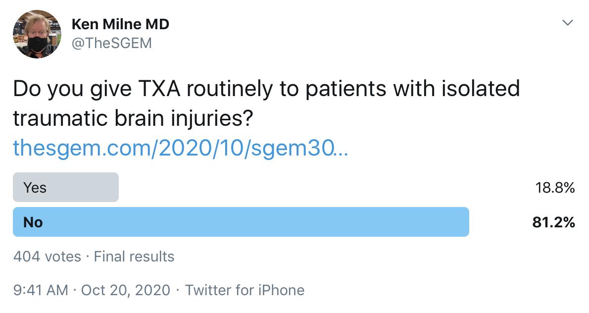 SGEM Twitter Poll #305