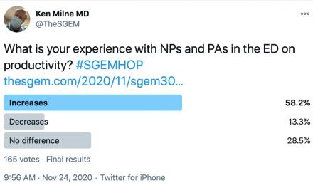 SGEM Twitter Poll #308