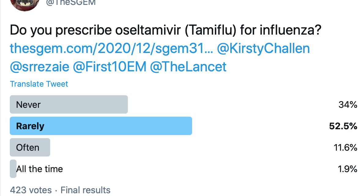 SGEM Twitter Poll #312