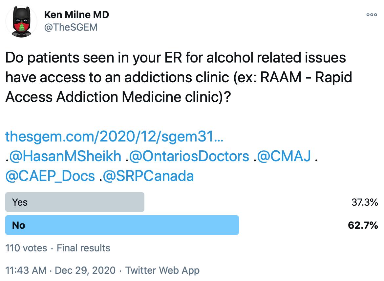 SGEM Twitter Poll #313