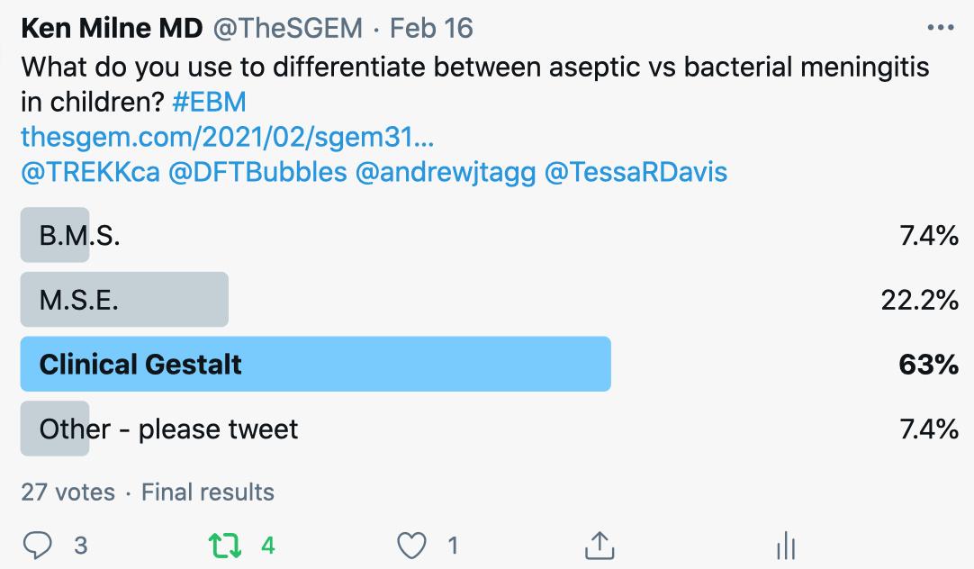 SGEM Twitter Poll #319
