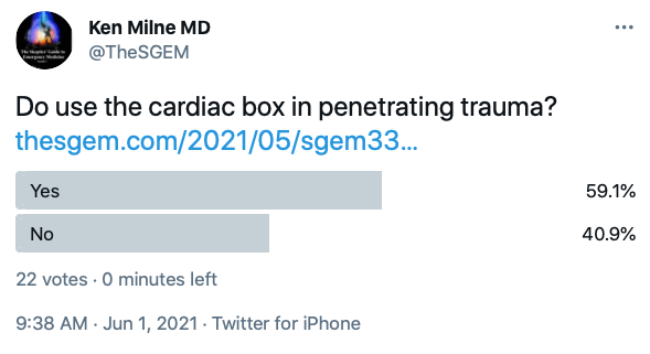 SGEM Twitter Poll #332