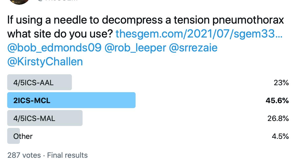 SGEM Twitter Poll #339