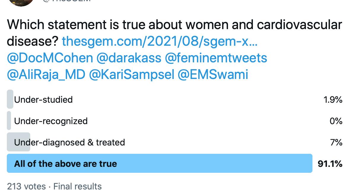 SGEM Women and CVD